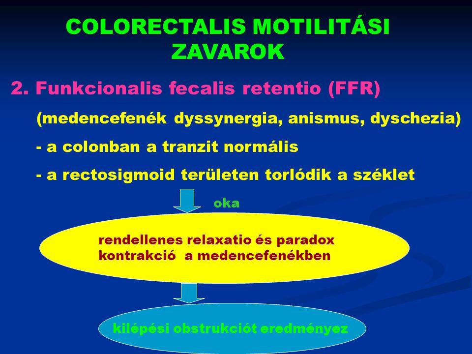 COLORECTALIS MOTILITÁSI ZAVAROK