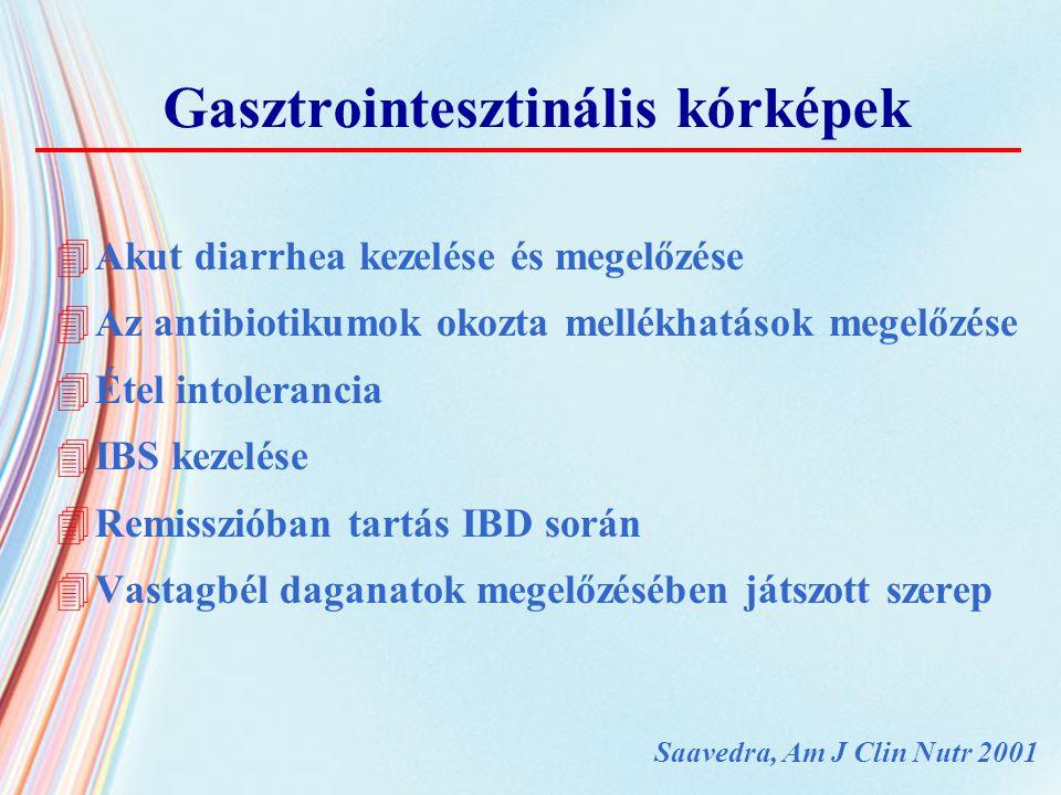 Gasztrointesztinális kórképek