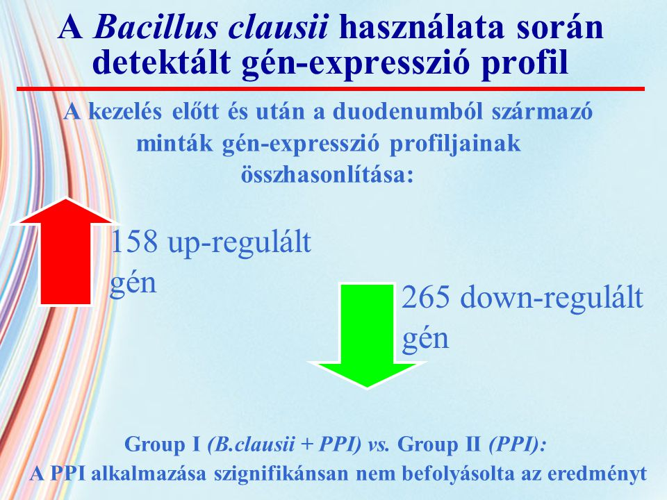 A Bacillus clausii használata során detektált gén-expresszió profil