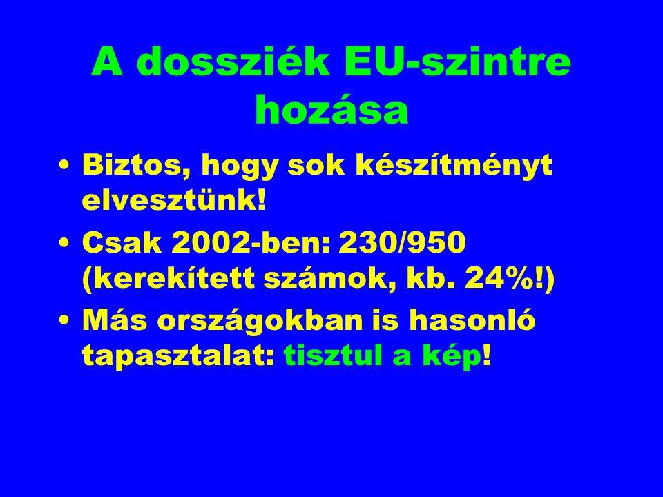A dossziék EU-szintre hozása