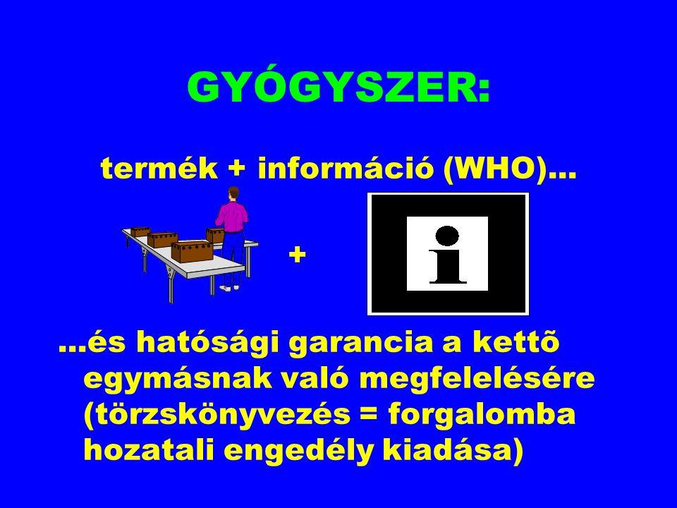 termék + információ (WHO)...