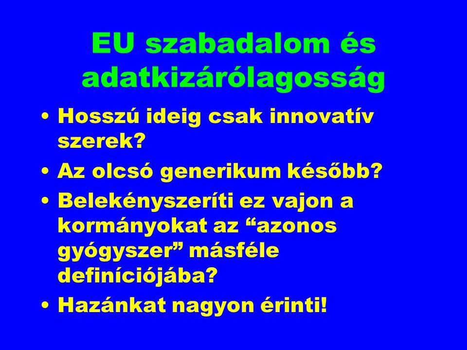 EU szabadalom és adatkizárólagosság