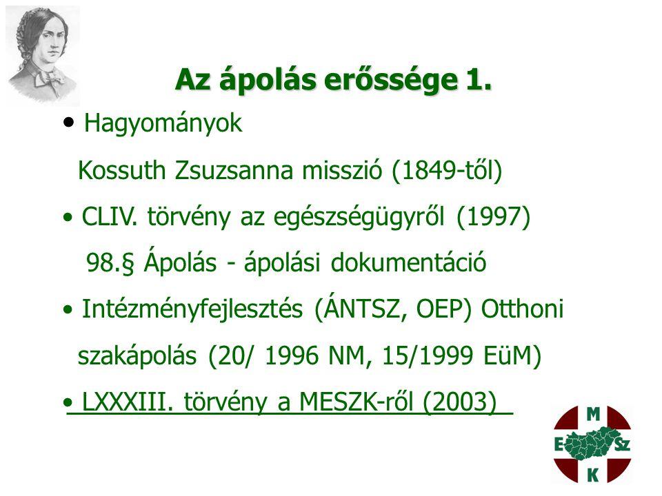 Az ápolás erőssége 1. Hagyományok Kossuth Zsuzsanna misszió (1849-től)