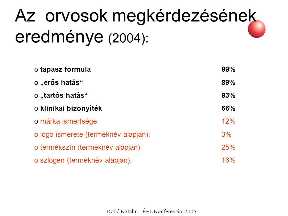 Az orvosok megkérdezésének eredménye (2004):