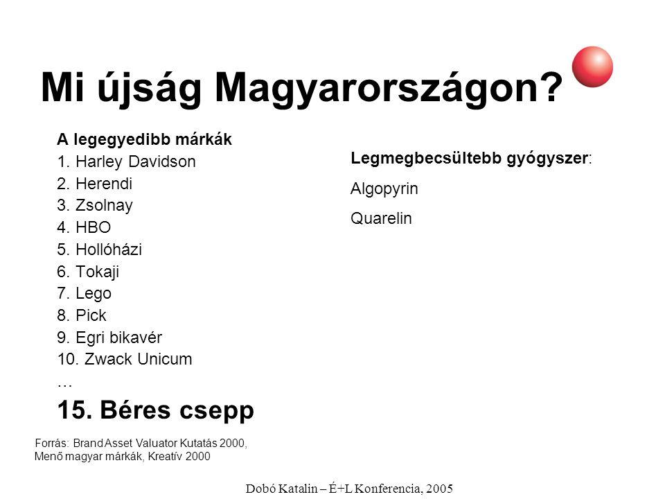 Mi újság Magyarországon