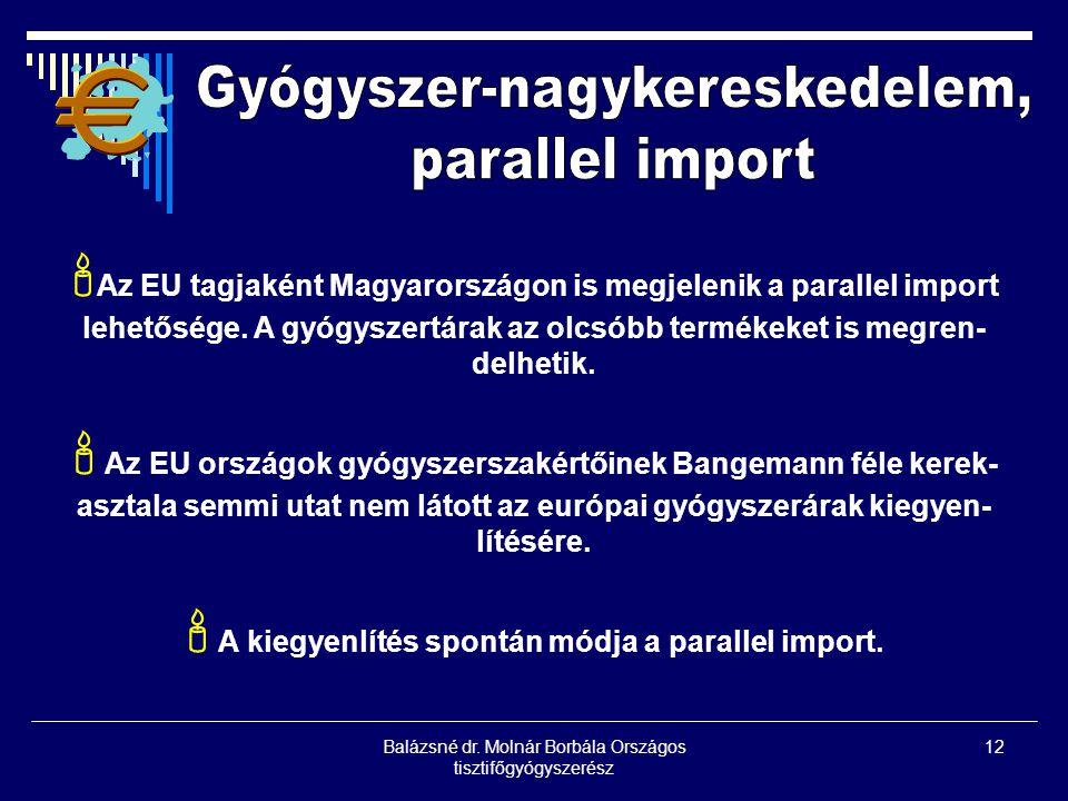  A kiegyenlítés spontán módja a parallel import.