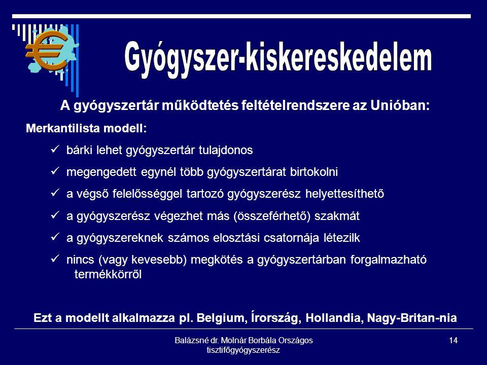 A gyógyszertár működtetés feltételrendszere az Unióban: