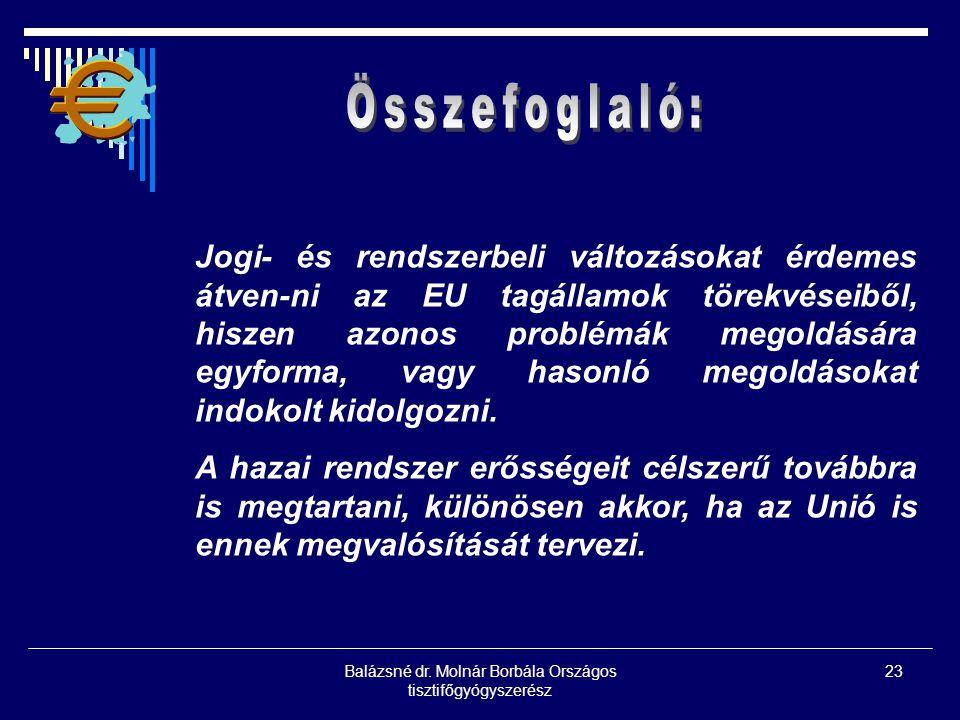 Balázsné dr. Molnár Borbála Országos tisztifőgyógyszerész