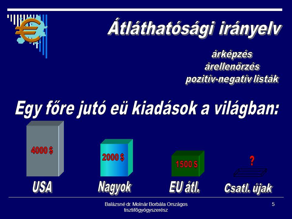 Átláthatósági irányelv
