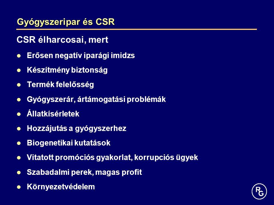 Gyógyszeripar és CSR CSR élharcosai, mert