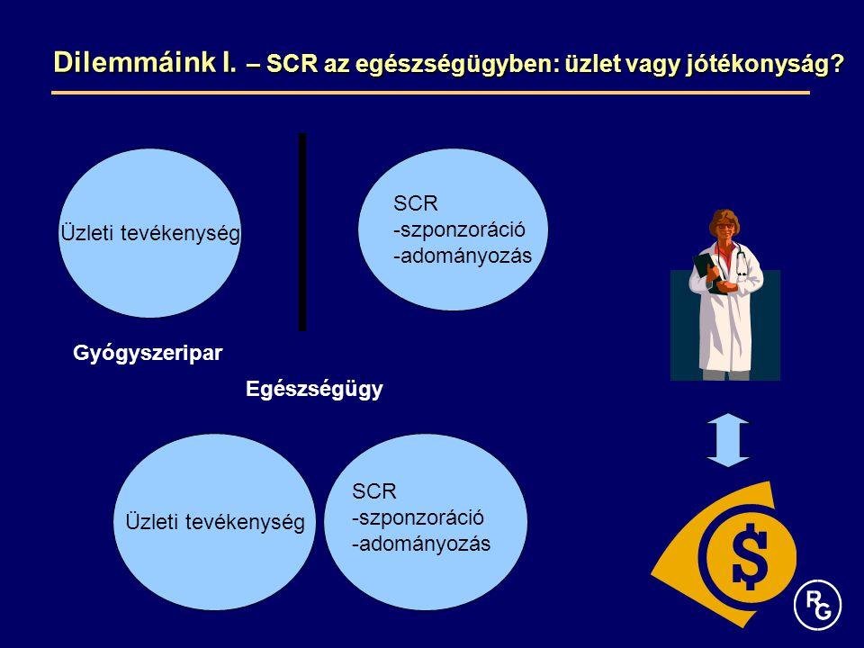 Dilemmáink I. – SCR az egészségügyben: üzlet vagy jótékonyság