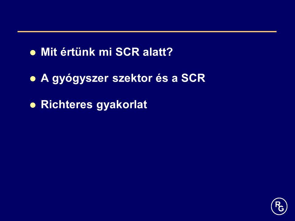 Mit értünk mi SCR alatt A gyógyszer szektor és a SCR Richteres gyakorlat
