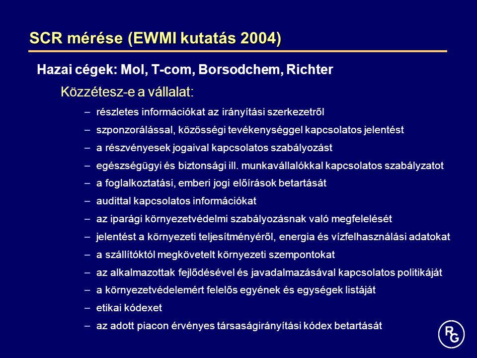 SCR mérése (EWMI kutatás 2004)