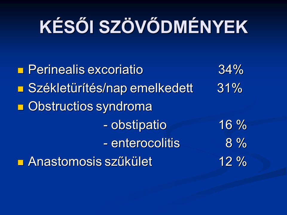 KÉSŐI SZÖVŐDMÉNYEK Perinealis excoriatio 34%