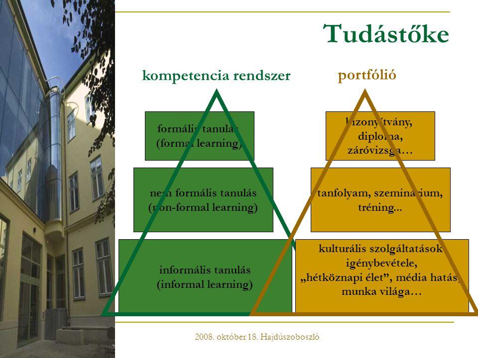 Tudástőke kompetencia rendszer portfólió formális tanulás