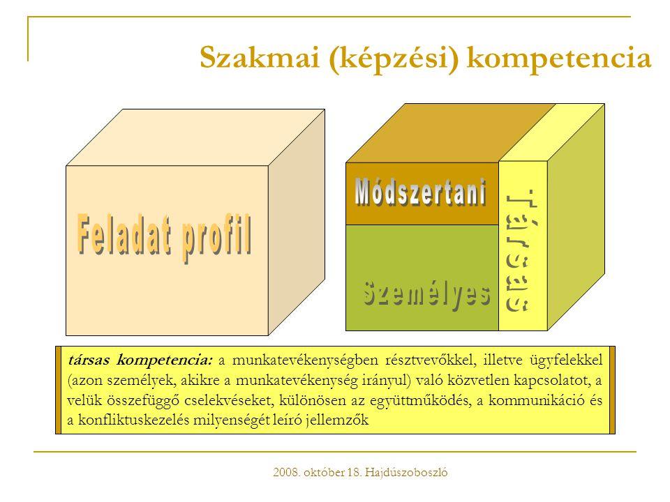 Szakmai (képzési) kompetencia