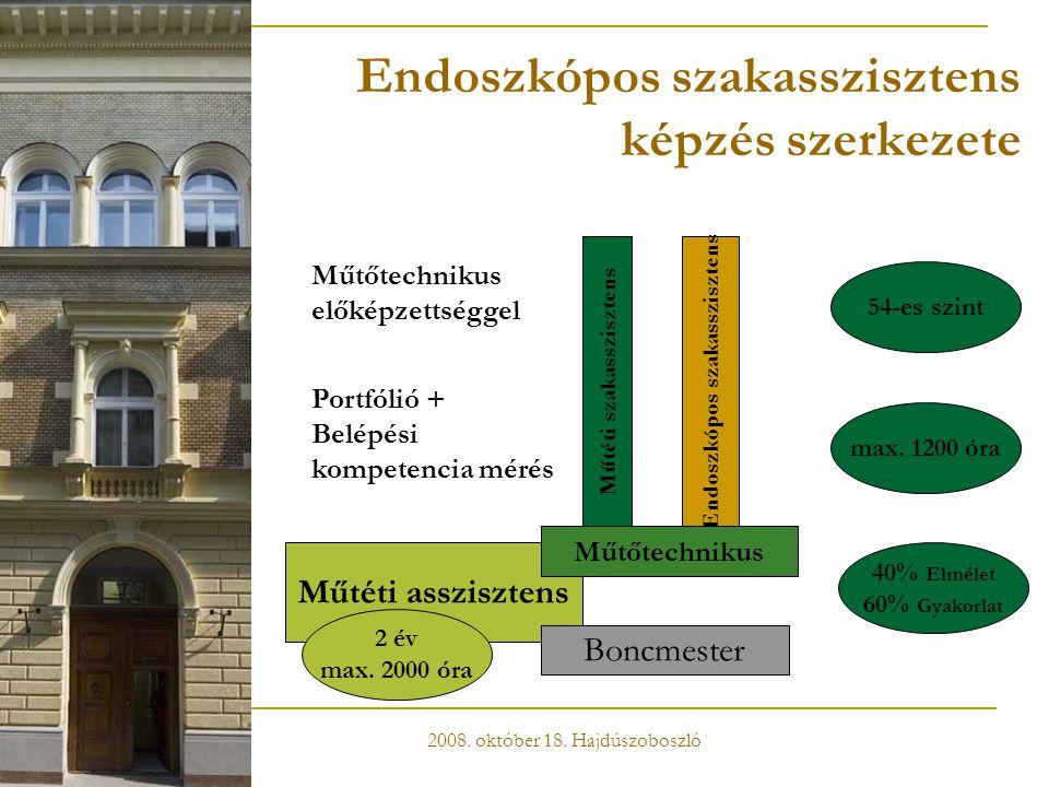 Endoszkópos szakasszisztens képzés szerkezete