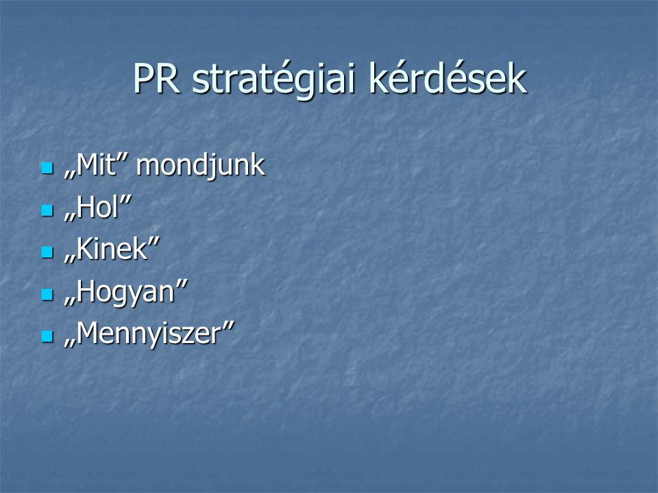 PR stratégiai kérdések