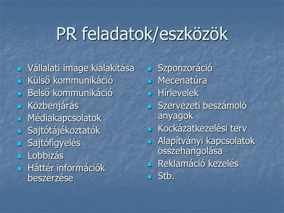 PR feladatok/eszközök