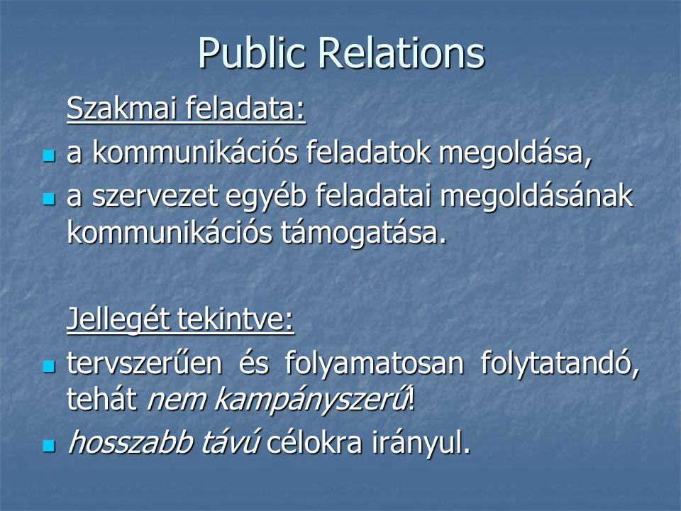 Public Relations Szakmai feladata: