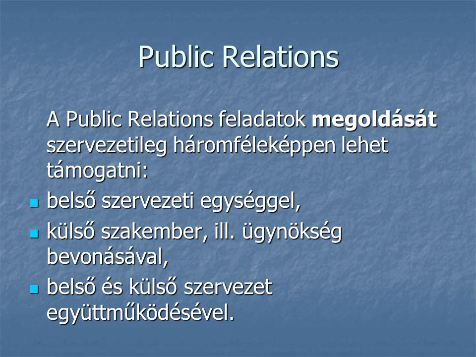 Public Relations A Public Relations feladatok megoldását szervezetileg háromféleképpen lehet támogatni: