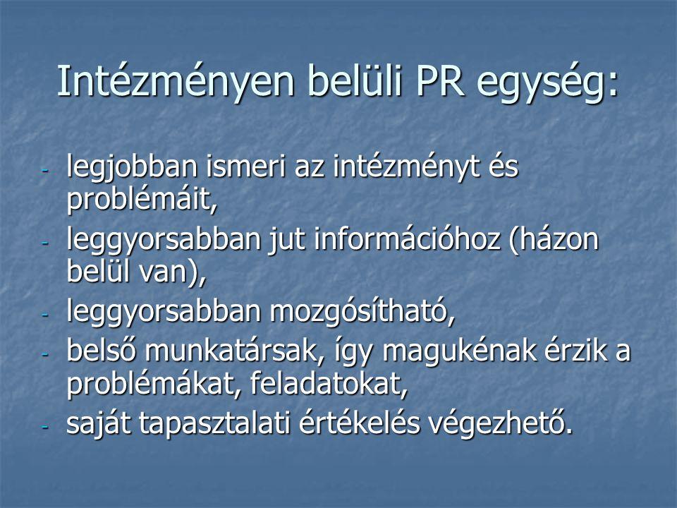 Intézményen belüli PR egység: