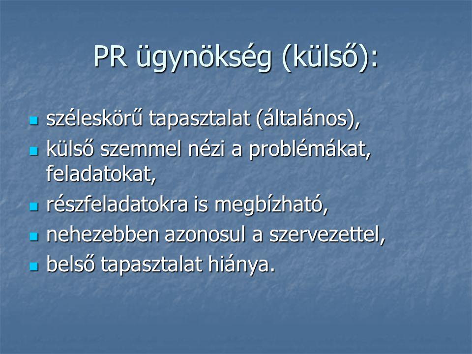 PR ügynökség (külső): széleskörű tapasztalat (általános),