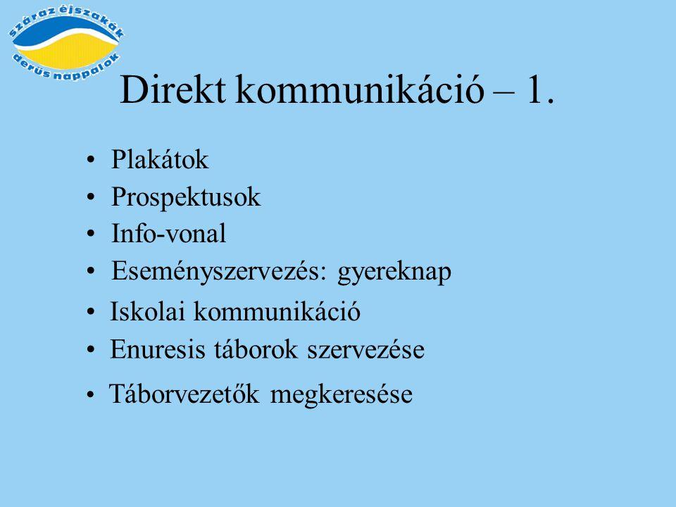 Direkt kommunikáció – 1. Plakátok Prospektusok Info-vonal