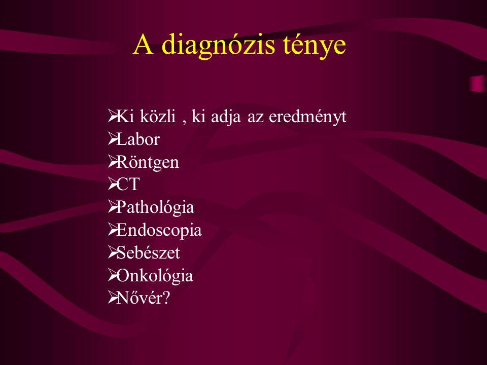 A diagnózis ténye Ki közli , ki adja az eredményt Labor Röntgen CT