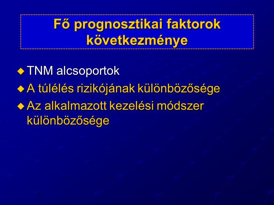 Fő prognosztikai faktorok következménye