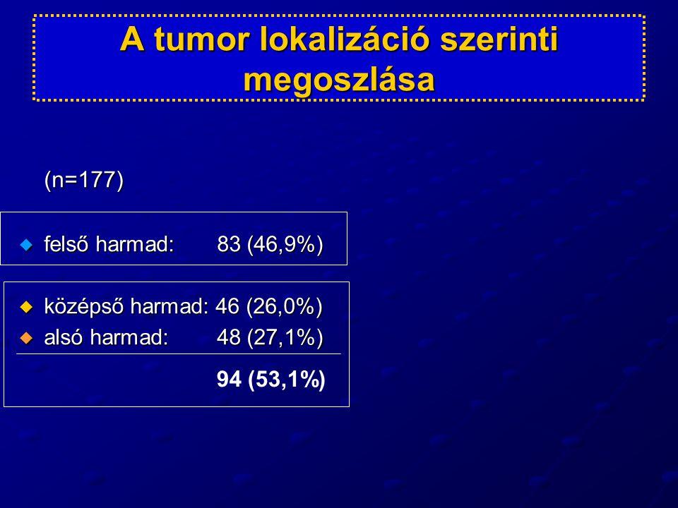 A tumor lokalizáció szerinti megoszlása