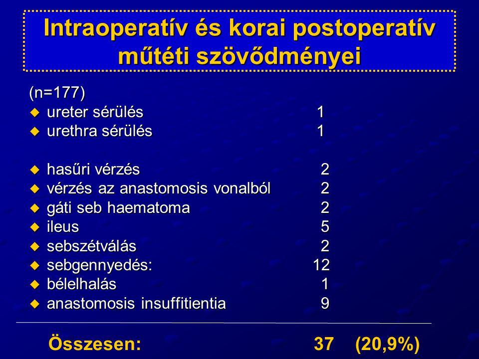 Intraoperatív és korai postoperatív műtéti szövődményei