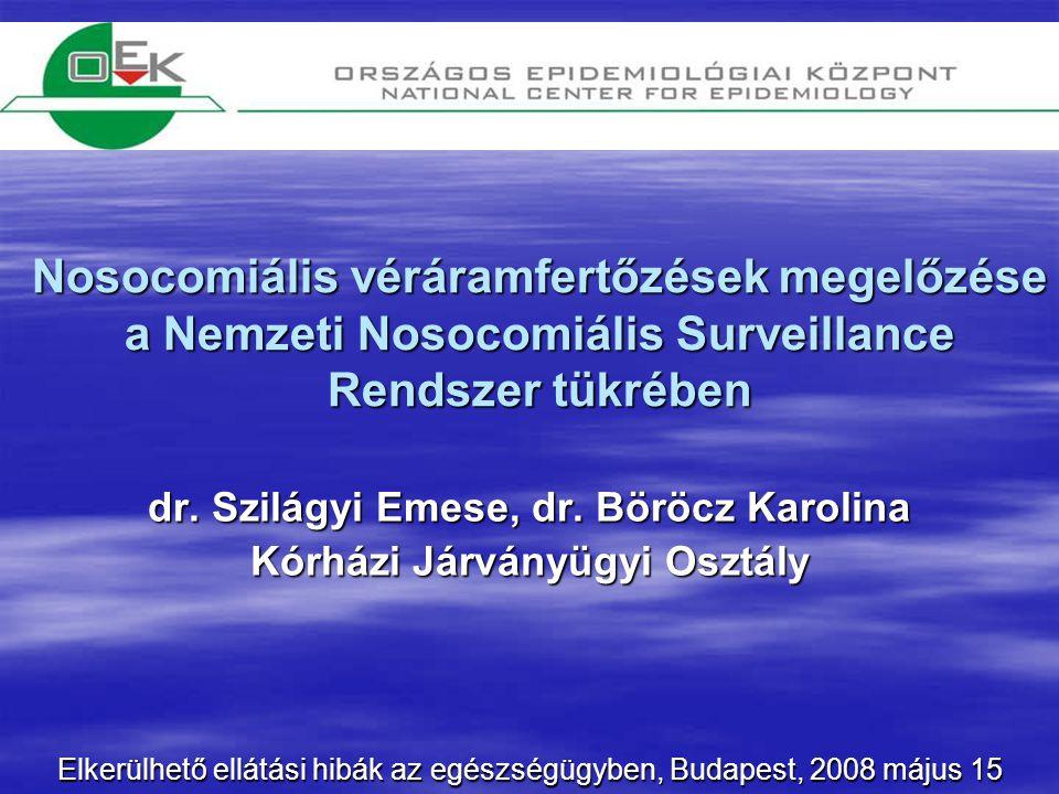 dr. Szilágyi Emese, dr. Böröcz Karolina Kórházi Járványügyi Osztály
