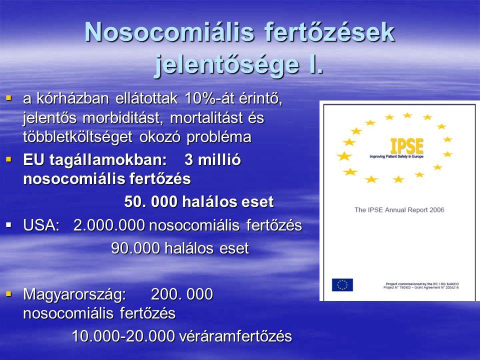 Nosocomiális fertőzések jelentősége I.