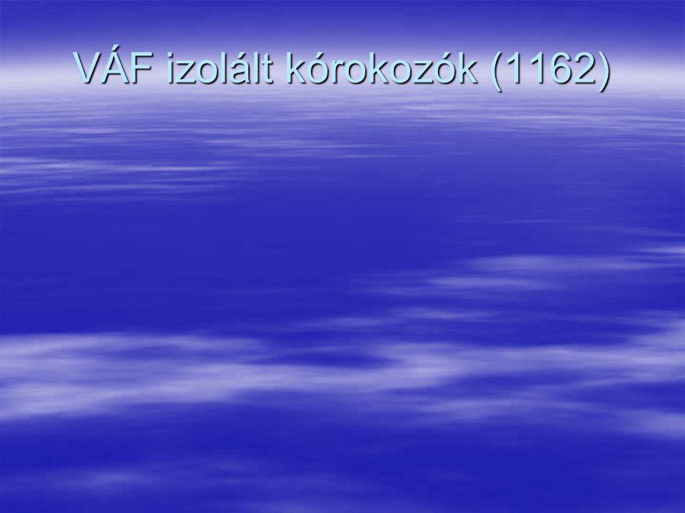 VÁF izolált kórokozók (1162)