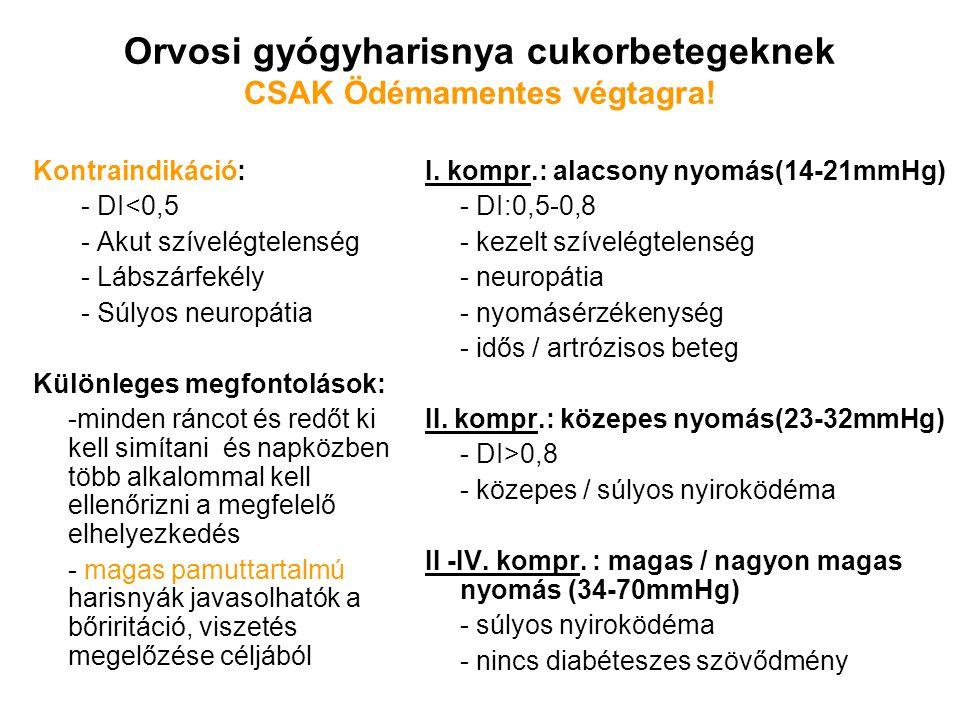Orvosi gyógyharisnya cukorbetegeknek CSAK Ödémamentes végtagra!