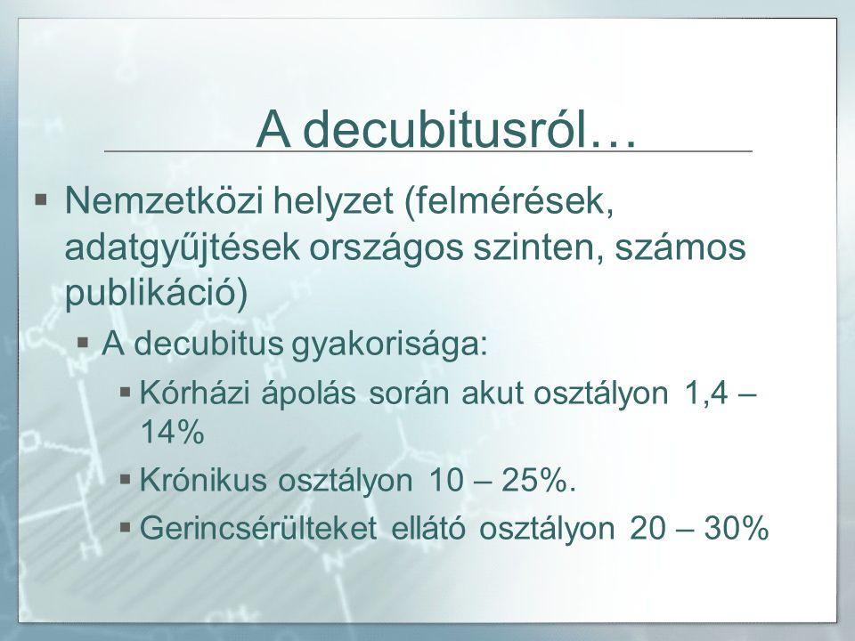 A decubitusról… Nemzetközi helyzet (felmérések, adatgyűjtések országos szinten, számos publikáció) A decubitus gyakorisága:
