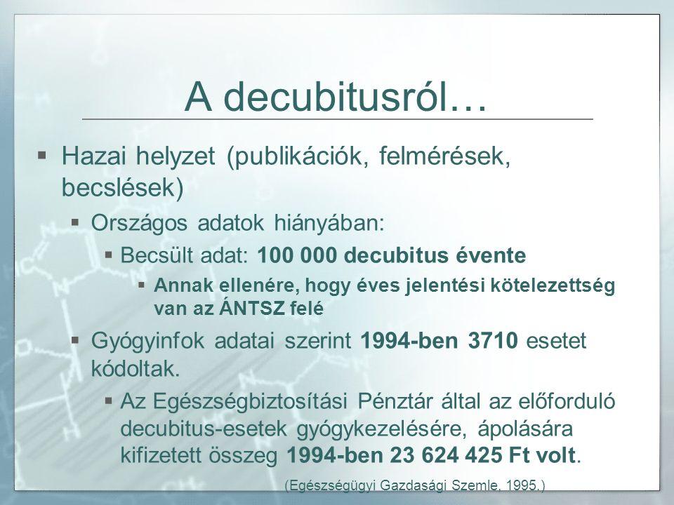 A decubitusról… Hazai helyzet (publikációk, felmérések, becslések)