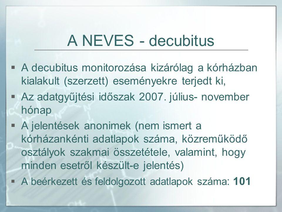 A NEVES - decubitus A decubitus monitorozása kizárólag a kórházban kialakult (szerzett) eseményekre terjedt ki,