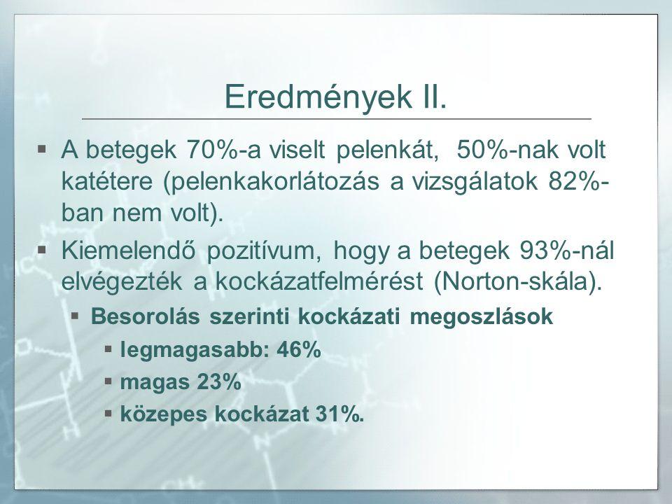 Eredmények II. A betegek 70%-a viselt pelenkát, 50%-nak volt katétere (pelenkakorlátozás a vizsgálatok 82%-ban nem volt).