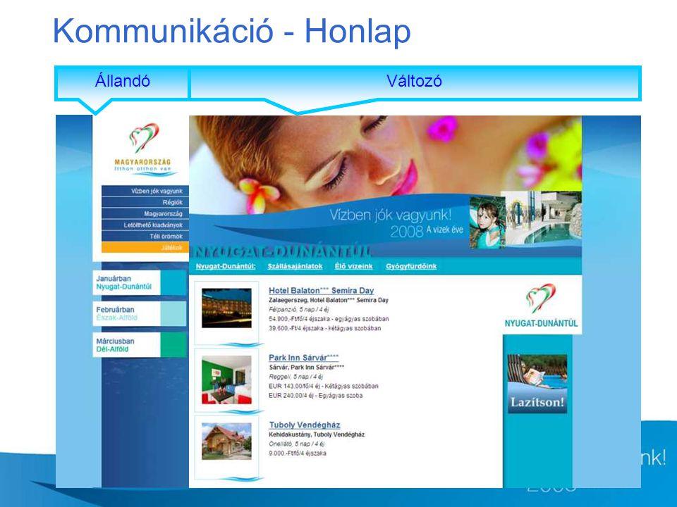 Kommunikáció - Honlap Állandó Változó