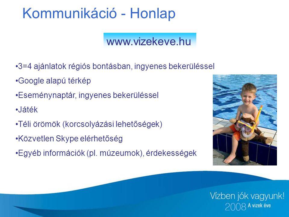Kommunikáció - Honlap www.vizekeve.hu