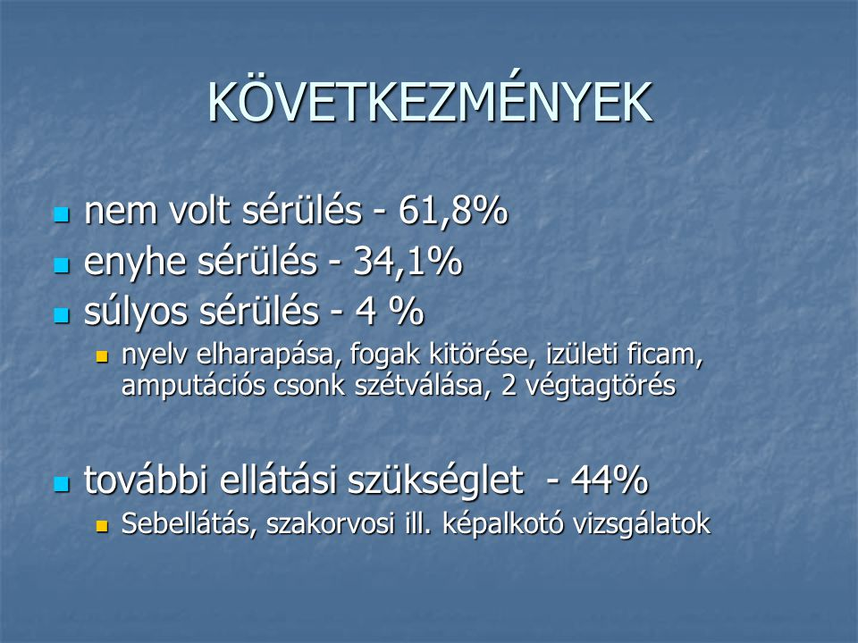 KÖVETKEZMÉNYEK nem volt sérülés - 61,8% enyhe sérülés - 34,1%