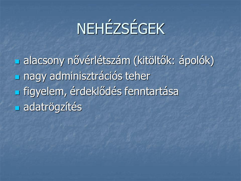 NEHÉZSÉGEK alacsony nővérlétszám (kitöltők: ápolók)