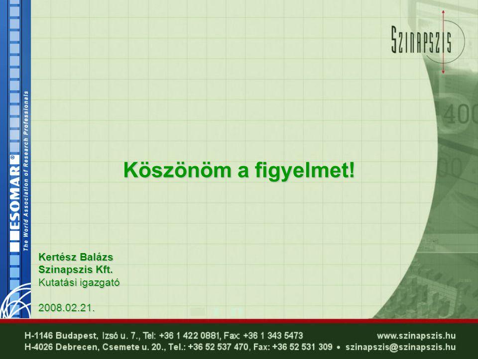 Köszönöm a figyelmet! Kertész Balázs Szinapszis Kft. Kutatási igazgató