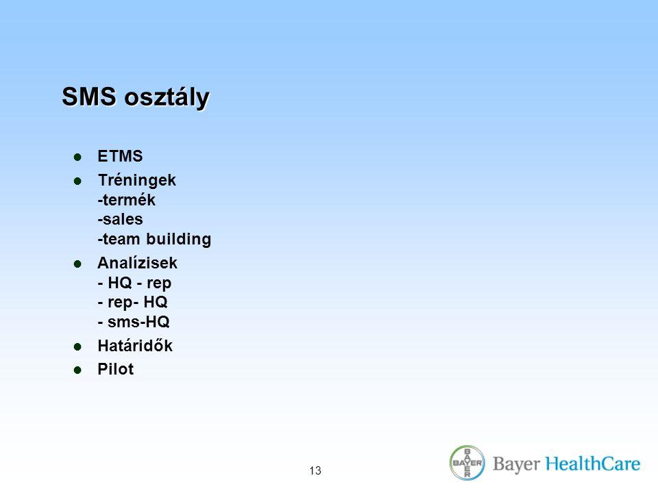 SMS osztály ETMS Tréningek -termék -sales -team building