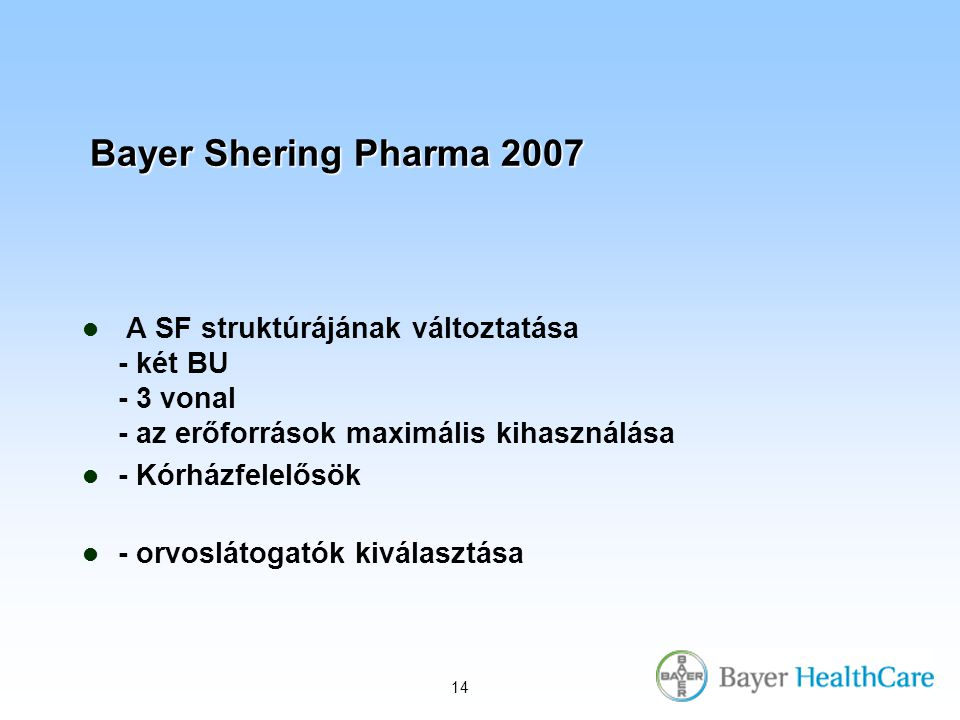Bayer Shering Pharma 2007 A SF struktúrájának változtatása - két BU - 3 vonal - az erőforrások maximális kihasználása.