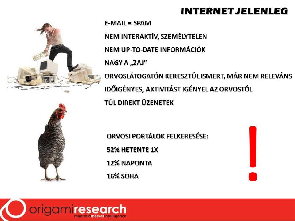 ! INTERNET JELENLEG E-MAIL = SPAM NEM INTERAKTÍV, SZEMÉLYTELEN
