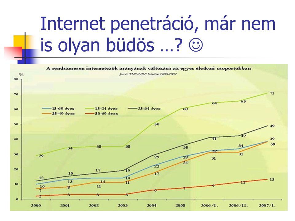 Internet penetráció, már nem is olyan büdös … 