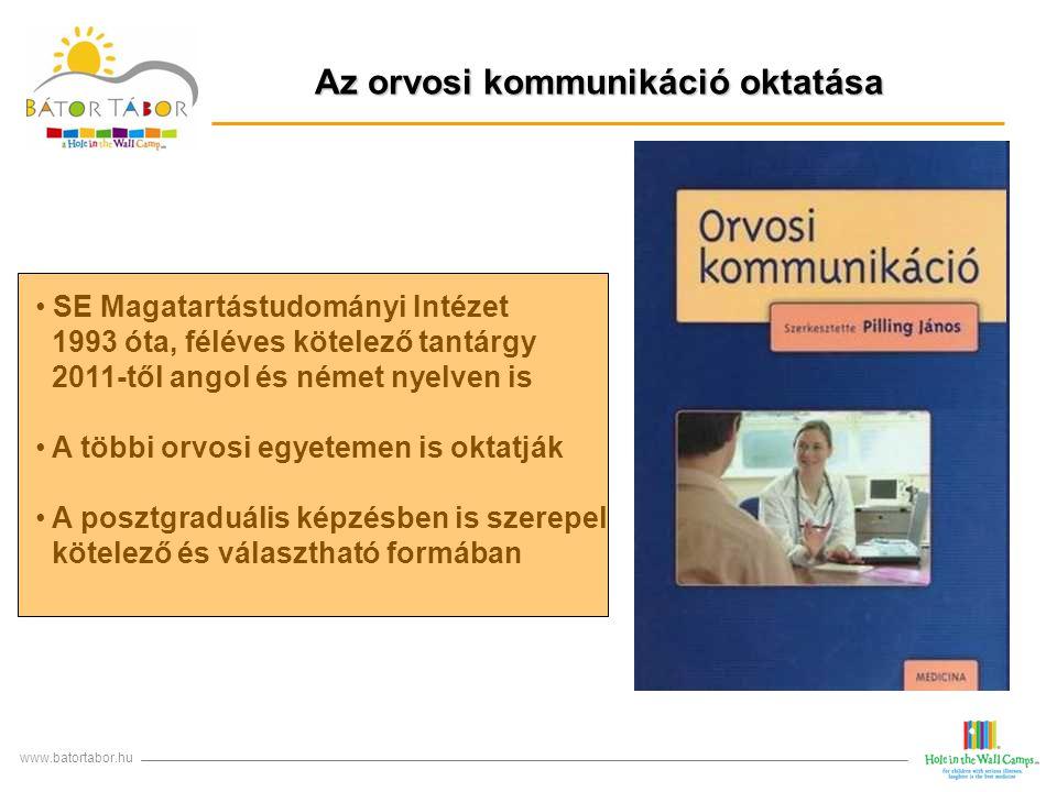 Az orvosi kommunikáció oktatása